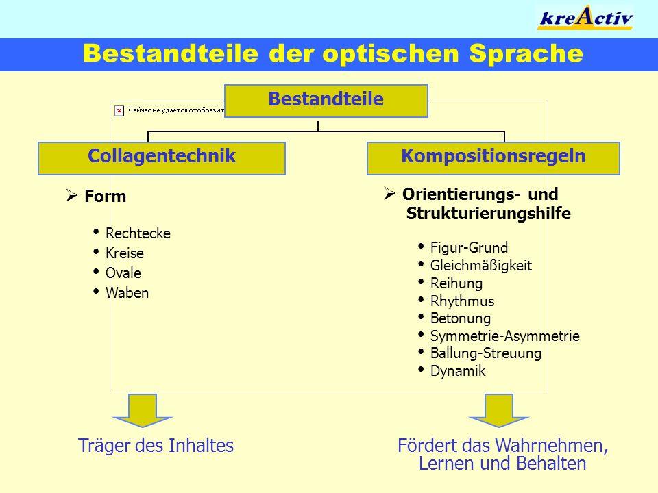 Bestandteile der optischen Sprache Bestandteile Kompositionsregeln Form Rechtecke Kreise Ovale Waben Collagentechnik Orientierungs- und Strukturierung