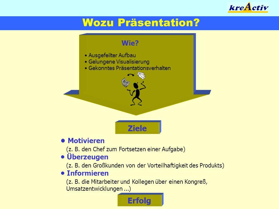 Wozu Präsentation? Ziele Erfolg Wie? Ausgefeilter Aufbau Gelungene Visualisierung Gekonntes Präsentationsverhalten Motivieren (z. B. den Chef zum Fort