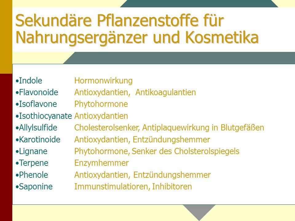 Sekundäre Pflanzenstoffe für Nahrungsergänzer und Kosmetika IndoleHormonwirkung FlavonoideAntioxydantien, Antikoagulantien IsoflavonePhytohormone Isot