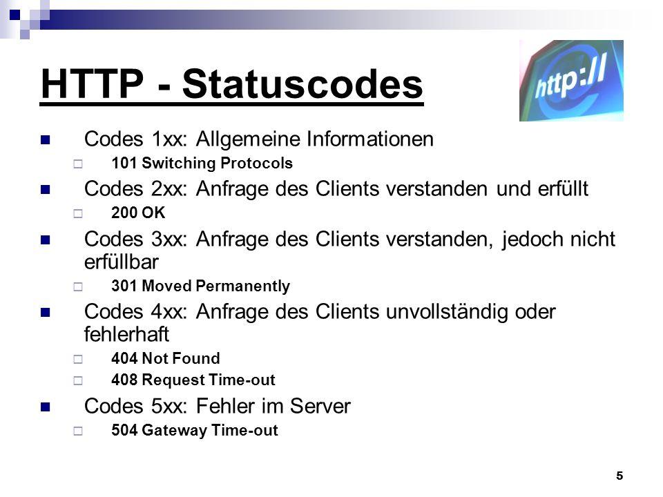 6 HTTP - Funktionsweise Um die Seite http://www.beispiel.de/index.html im Browser darzustellen, fragt HTTP den Host www.beispiel.de, ob dieser die Datei index.html senden kann.
