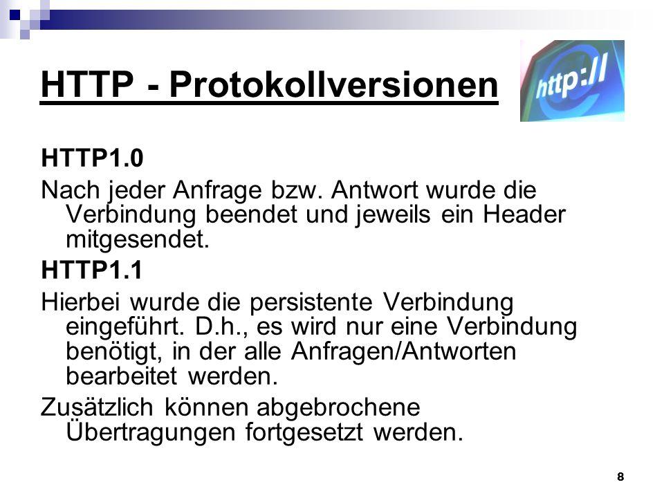 9 HTTP – Content Negotiation Content Negotiation ist ein Verfahren, um die richtige Version aus der auf dem Server liegenden Dateien zu finden.