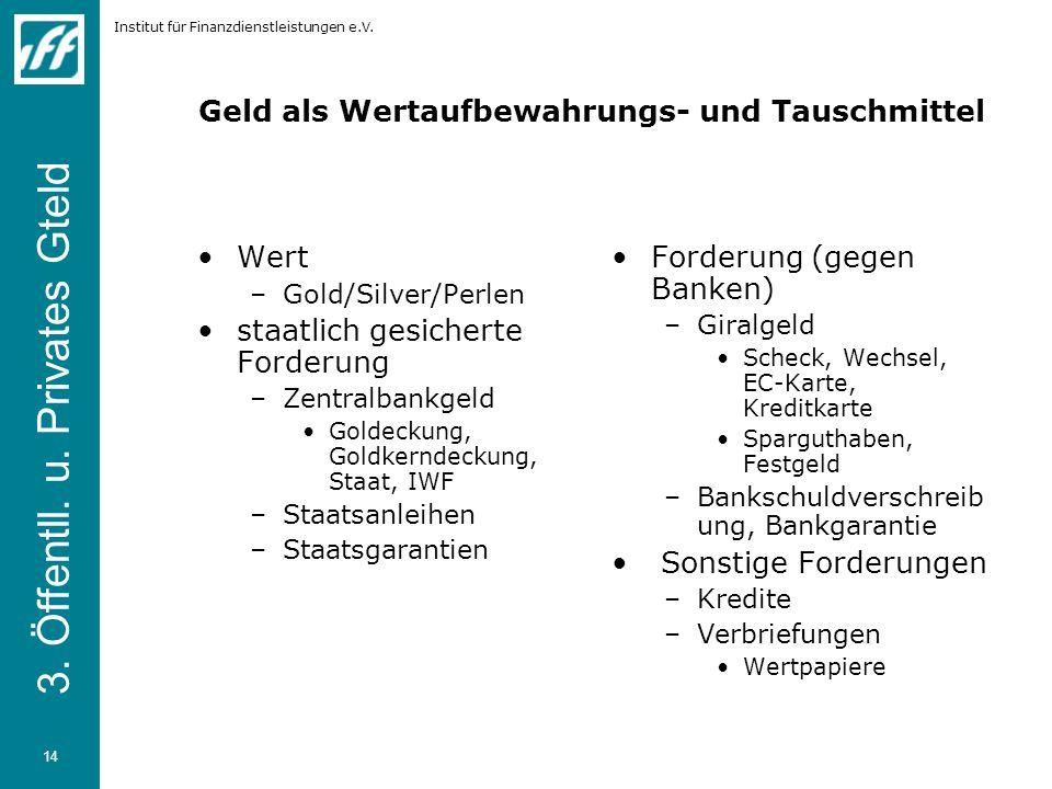 Institut für Finanzdienstleistungen e.V. 14 Geld als Wertaufbewahrungs- und Tauschmittel Wert –Gold/Silver/Perlen staatlich gesicherte Forderung –Zent