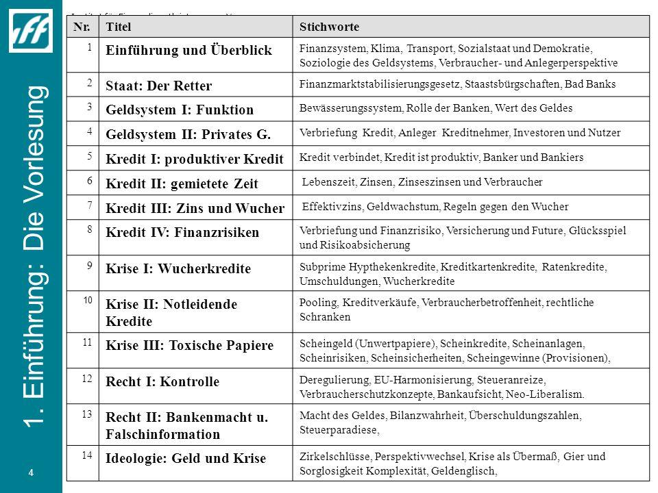 Institut für Finanzdienstleistungen e.V. 4 1. Einführung: Die Vorlesung Nr.TitelStichworte 1 Einführung und Überblick Finanzsystem, Klima, Transport,