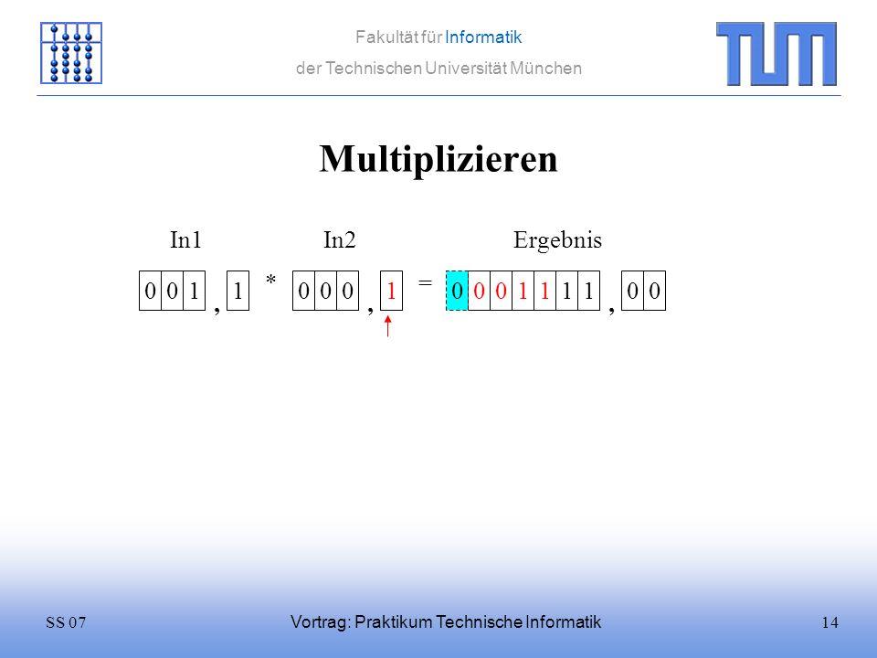 14SS 07 Fakultät für Informatik der Technischen Universität München Vortrag: Praktikum Technische Informatik Multiplizieren 0011 * 0001 = In1In2 0011