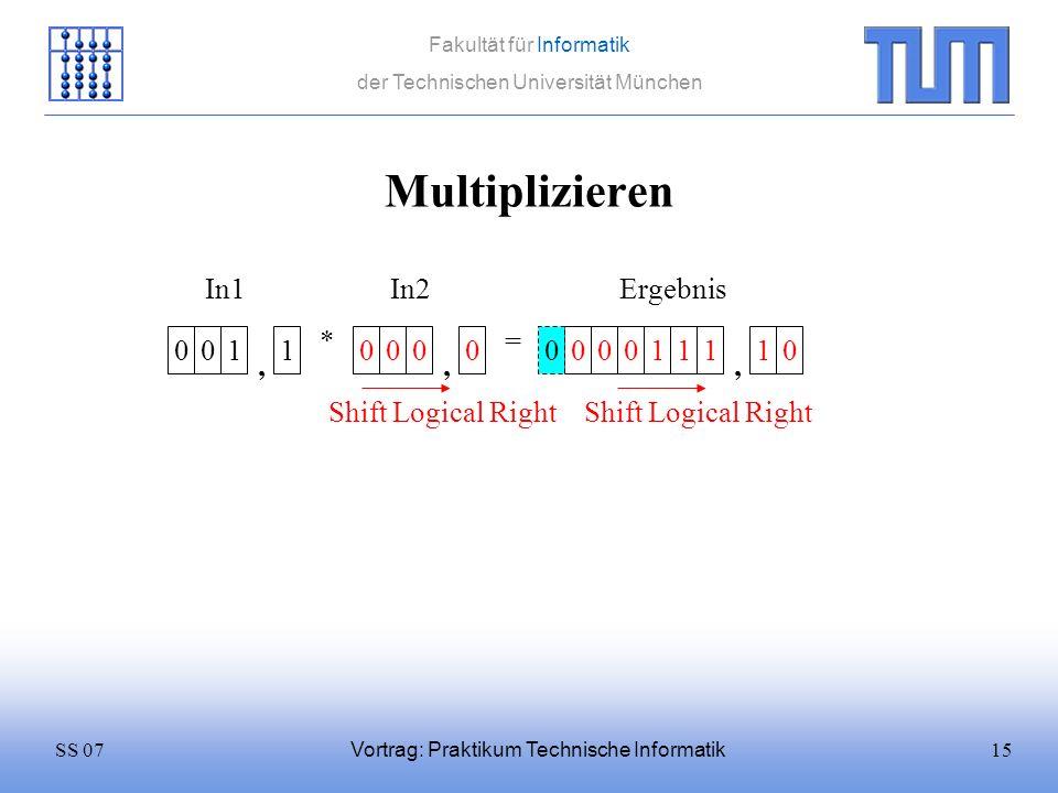 15SS 07 Fakultät für Informatik der Technischen Universität München Vortrag: Praktikum Technische Informatik Multiplizieren 0011 * 0000 = In1In2 0001