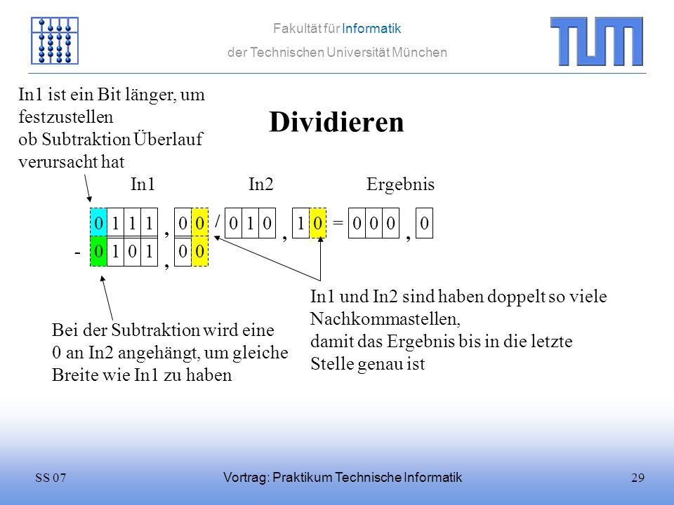 29SS 07 Fakultät für Informatik der Technischen Universität München Vortrag: Praktikum Technische Informatik Dividieren 1110 / 0101 = In1In2 0 Ergebni