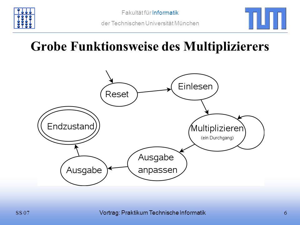 17SS 07 Fakultät für Informatik der Technischen Universität München Vortrag: Praktikum Technische Informatik Multiplizieren 0011 * 0000 = In1In2 0000 Ergebnis 1111 Shift Logical Right 0,,,