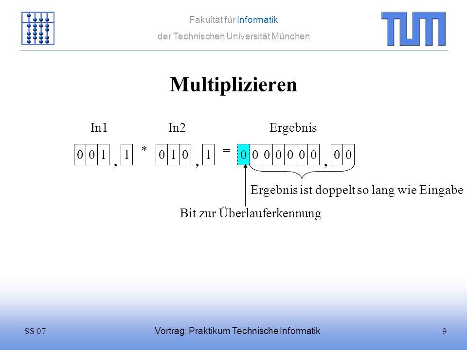 10SS 07 Fakultät für Informatik der Technischen Universität München Vortrag: Praktikum Technische Informatik Multiplizieren 0011 * 0101 = In1In2 Wenn niedrigstes Bit von In2 gesetzt ist, addiere In1 zu Ergebnis (von links) 0011 Ergebnis 00000,,,