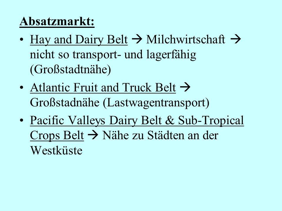 Absatzmarkt: Hay and Dairy Belt Milchwirtschaft nicht so transport- und lagerfähig (Großstadtnähe) Atlantic Fruit and Truck Belt Großstadnähe (Lastwag