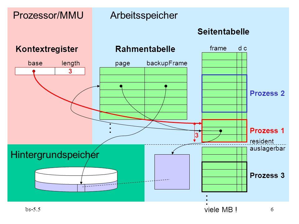 bs-5.57 5.5.1.2 Adressumsetzung mit Assoziativspeicher Kontextregister (context register) in der MMU übernimmt die Rolle von Basis/Längenregister – jetzt nicht für einen Bereich im Arbeitsspeicher, sondern für einen Bereich in der Seitentabelle – und damit des virtuellen Speichers.