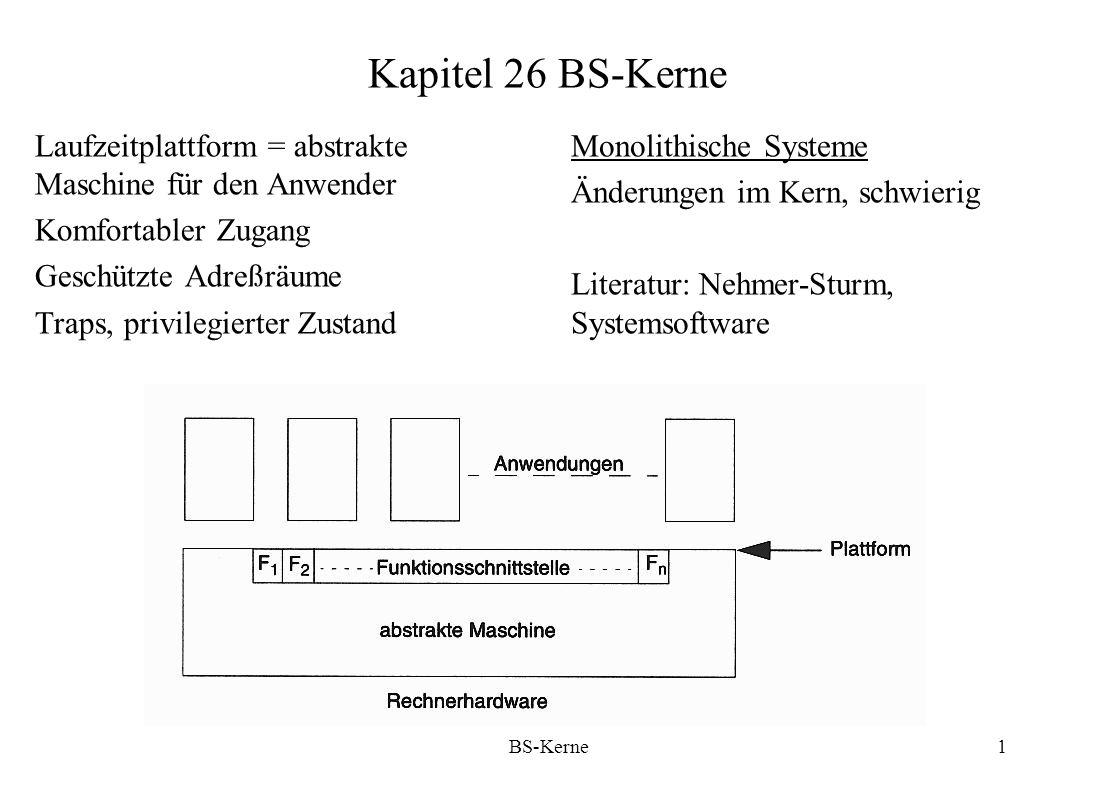 BS-Kerne2 Geschichtete SystemeKomplexität vermindert Klare Schnittstellen