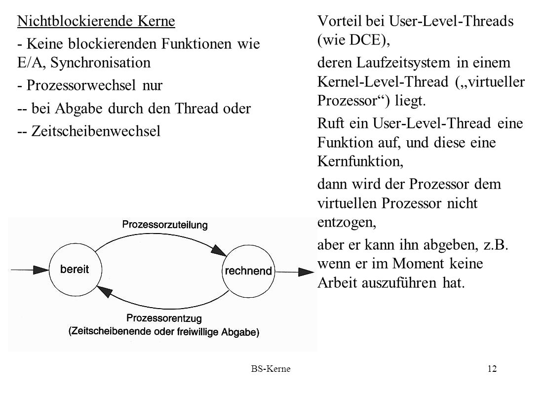 BS-Kerne13