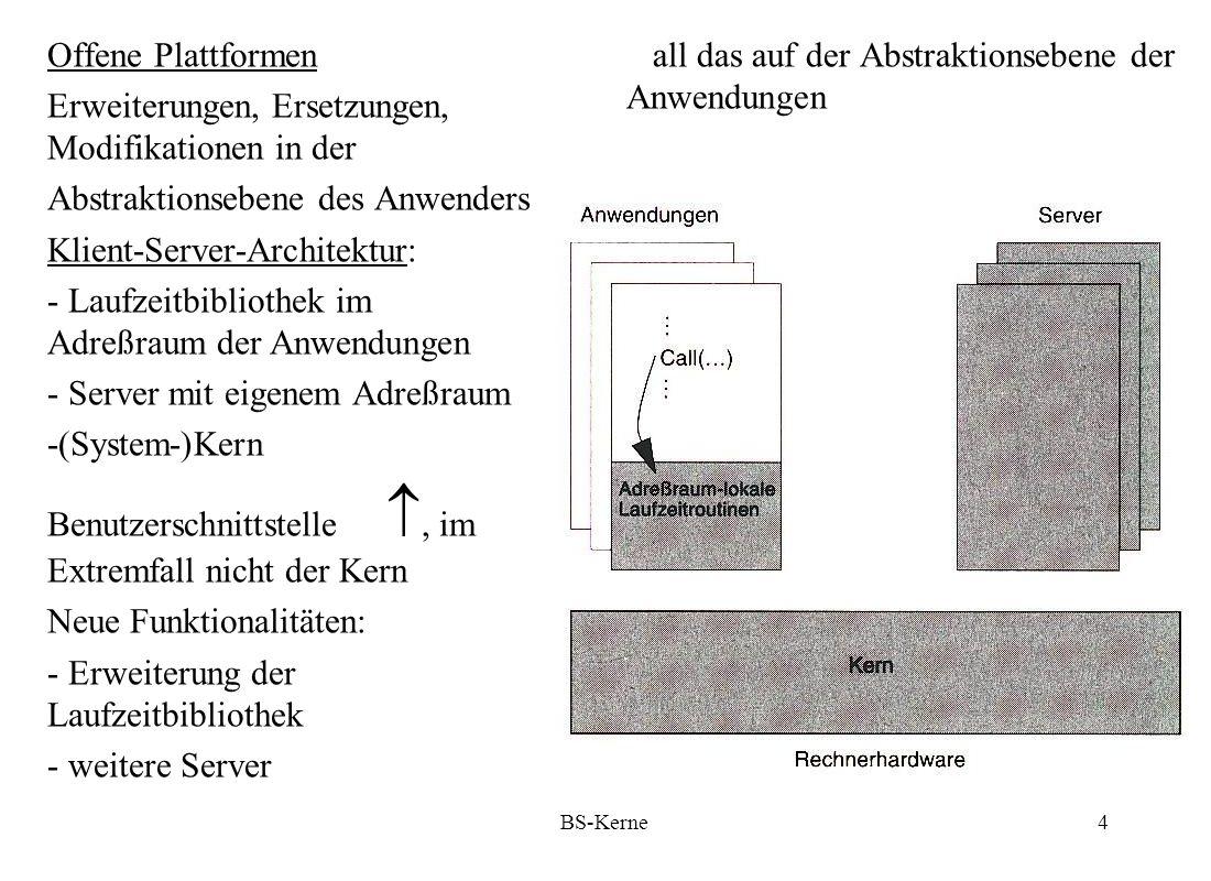 BS-Kerne5 Minimale Kerne: - Hantierung von Threads und Adreßräumen - Elementare Schutzmechanismen: -- Monopolisierung des Speichers und Prozessors -- Peripheriezugang Mini- Mikro- Nanokern Server: Allgemeine, anwendungsneutrale Dienste Adreßraum-lokale Laufzeitbibliotheken - Stark anwendungsabhängig - Effizienz Mikrokernkonzept entwickelt bei V, Amoeba, Mach, Chorus: Existierende BS sollten auf dem Kern realisierbar sein, auch mehrere zugleich Dazu muß der Kern ganz elementar oder stark parametrisierbar sein