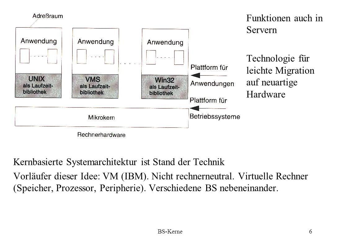 BS-Kerne7 Speichereinbettung des Kerns - Eigener virtueller Adreßraum - Zugriffsgeschützter, realer Speicherbereich, real adressiert - In jeden virtuellen Adreßraum eingeblendet; Anwendungsprozesse haben keine Zugriffsrechte; effizient, da weniger Kontextwechsel Funktionsaufruf per Trap (Interrupt)