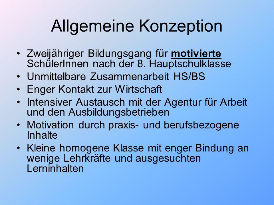 Allgemeine Konzeption Zweijähriger Bildungsgang für motivierte SchülerInnen nach der 8. Hauptschulklasse Unmittelbare Zusammenarbeit HS/BS Enger Konta