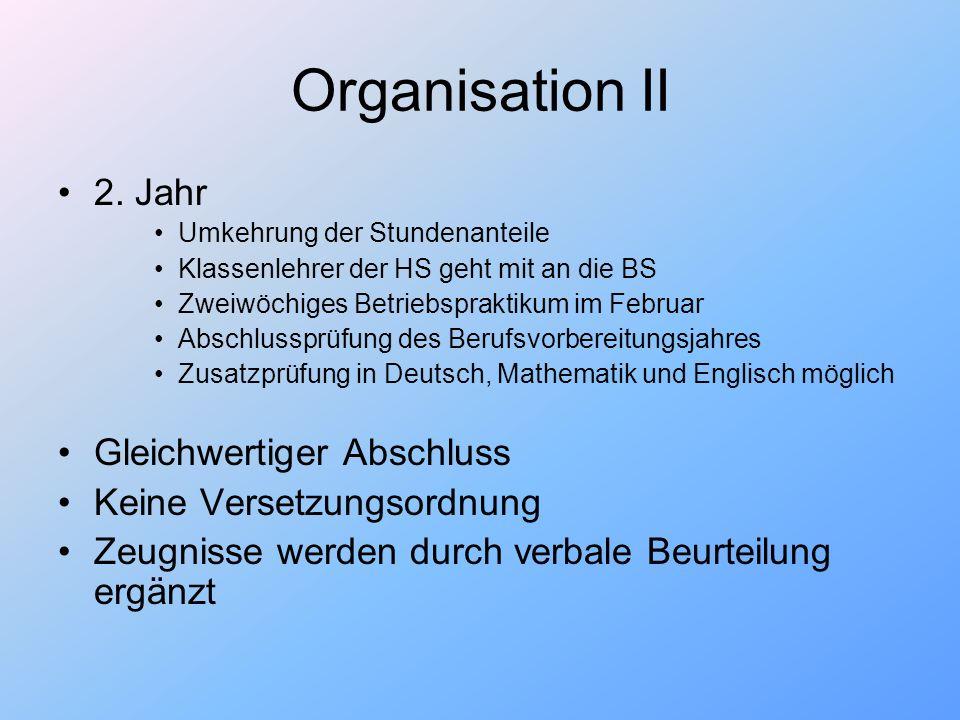 Ziele Verbesserung der Kenntnisse in Deutsch und Mathematik Stärkung des Selbstbewusstseins Erlernen von Kommunikationstechniken Erlernen von Lernmethoden, Arbeits- und Lerntechniken ( Das Lernen lernen ) Verbesserung der Berufsreife Erfüllung der Berufsschulpflicht