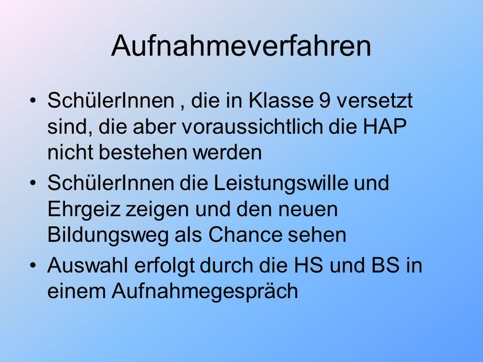 Stundentafel HS Deutsch6 Mathematik6 WZG3 MNT/WIn3 Sport2 BK2 Ethik1 Summe Fachpraxis - BS 23 8
