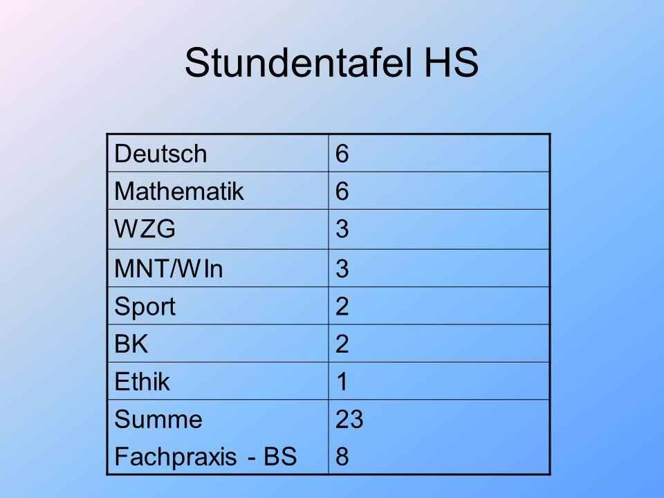 Stundentafel BS ( im zweiten Jahr ) Religionslehre Deutsch Mathematik Gemeinschaftskunde Sport Englisch 144223144223 Fachtheorie Fachpraxis z.
