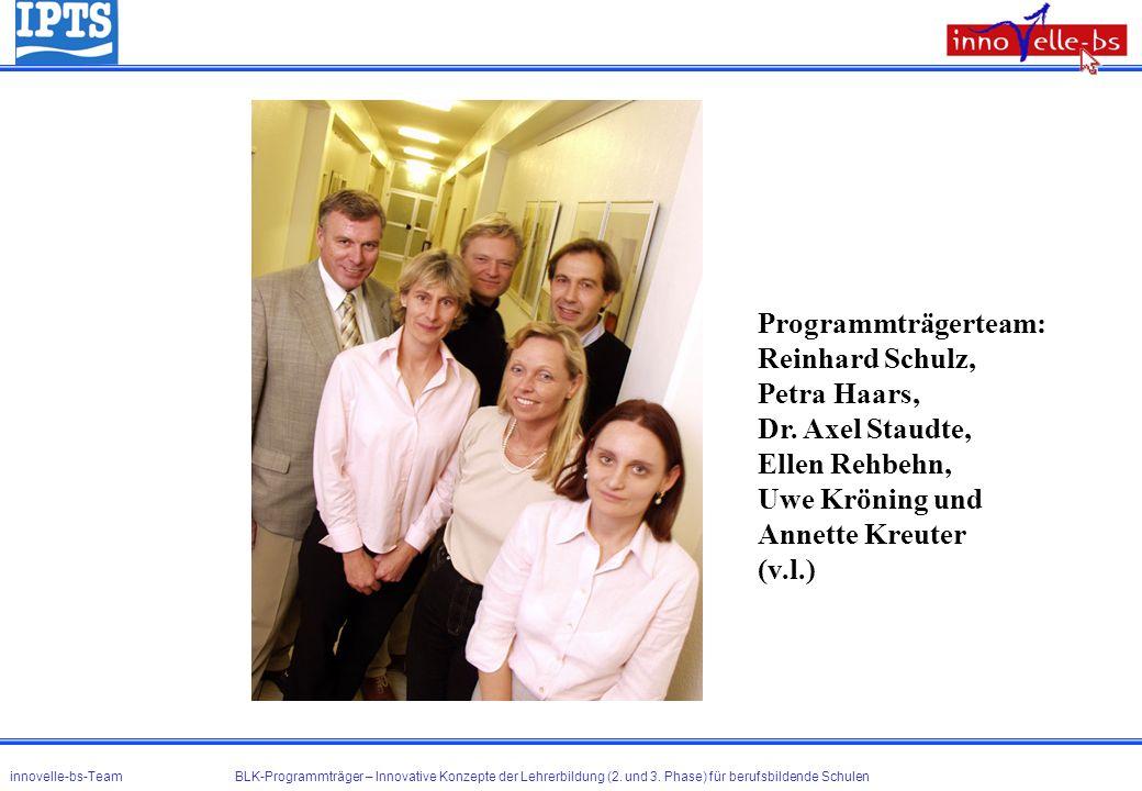 Programmträgerteam: Reinhard Schulz, Petra Haars, Dr. Axel Staudte, Ellen Rehbehn, Uwe Kröning und Annette Kreuter (v.l.) innovelle-bs-Team BLK-Progra