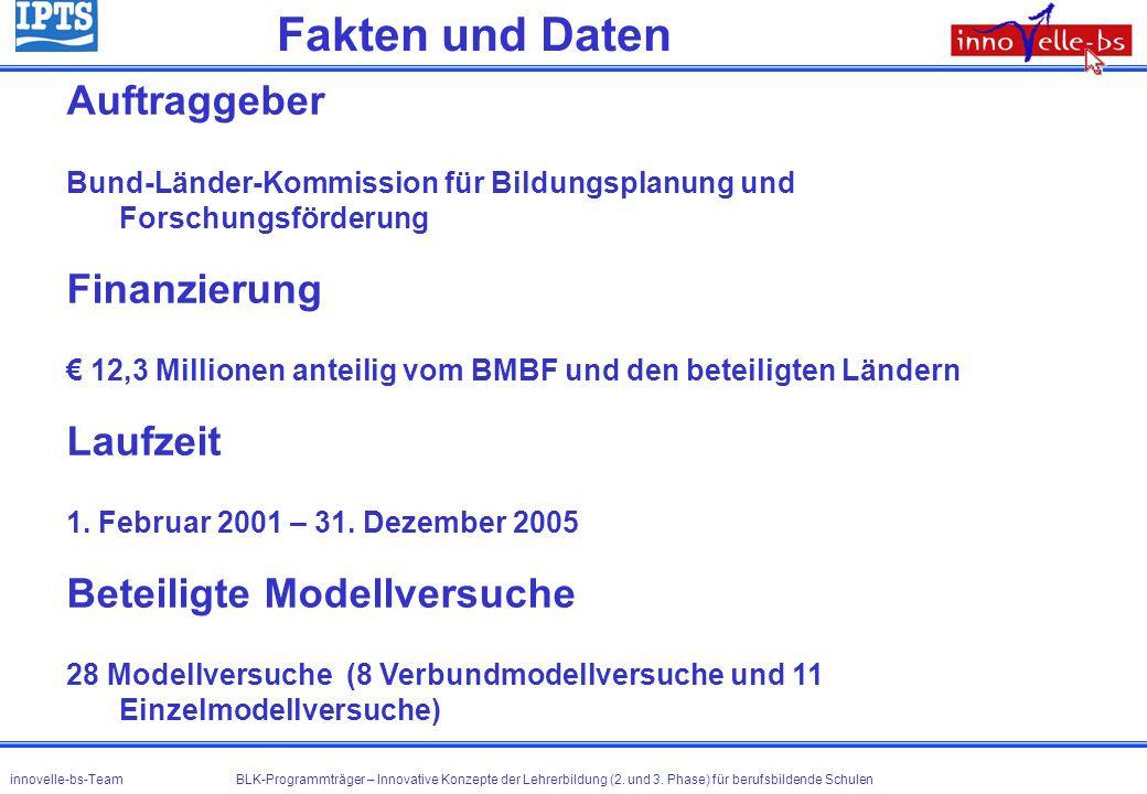 Auftraggeber Bund-Länder-Kommission für Bildungsplanung und Forschungsförderung Finanzierung 12,3 Millionen anteilig vom BMBF und den beteiligten Länd