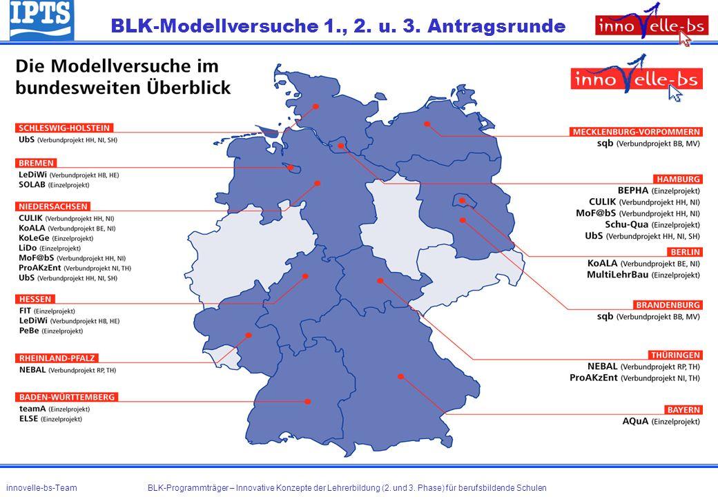 BLK-Modellversuche 1., 2. u. 3. Antragsrunde innovelle-bs-Team BLK-Programmträger – Innovative Konzepte der Lehrerbildung (2. und 3. Phase) für berufs