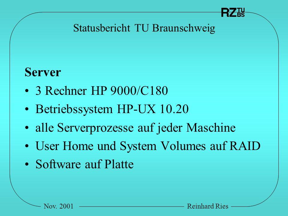 Nov. 2001Reinhard Ries Statusbericht TU Braunschweig Server 3 Rechner HP 9000/C180 Betriebssystem HP-UX 10.20 alle Serverprozesse auf jeder Maschine U