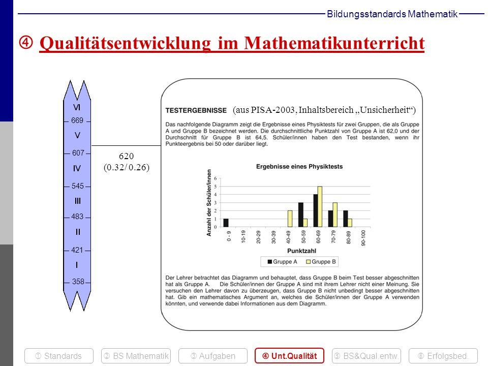 Bildungsstandards Mathematik Aufgaben BS Mathematik Erfolgsbed.