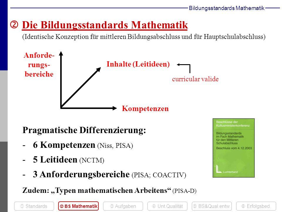 (Identische Konzeption für mittleren Bildungsabschluss und für Hauptschulabschluss) Anforde- rungs- bereiche Inhalte (Leitideen) Kompetenzen curricular valide Pragmatische Differenzierung: -6 Kompetenzen (Niss, PISA) -5 Leitideen (NCTM) -3 Anforderungsbereiche (PISA; COACTIV) Zudem: Typen mathematischen Arbeitens (PISA-D) Bildungsstandards Mathematik Die Bildungsstandards Mathematik Aufgaben BS Mathematik Erfolgsbed.