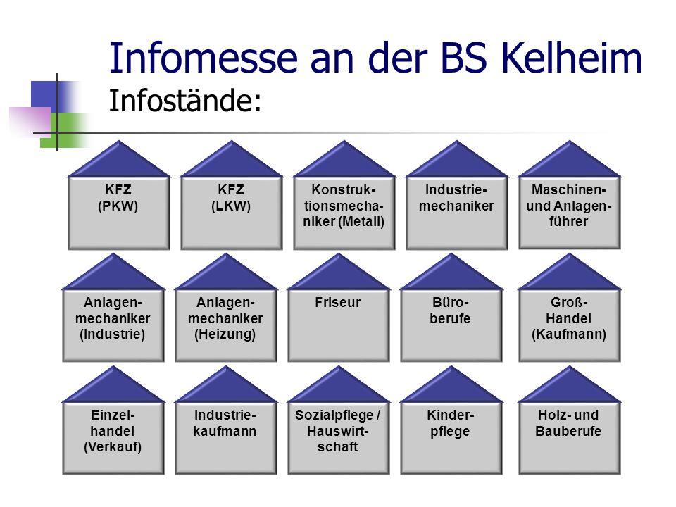 KFZ (PKW) KFZ (LKW) Konstruk- tionsmecha- niker (Metall) Industrie- mechaniker Maschinen- und Anlagen- führer Anlagen- mechaniker (Industrie) Anlagen-