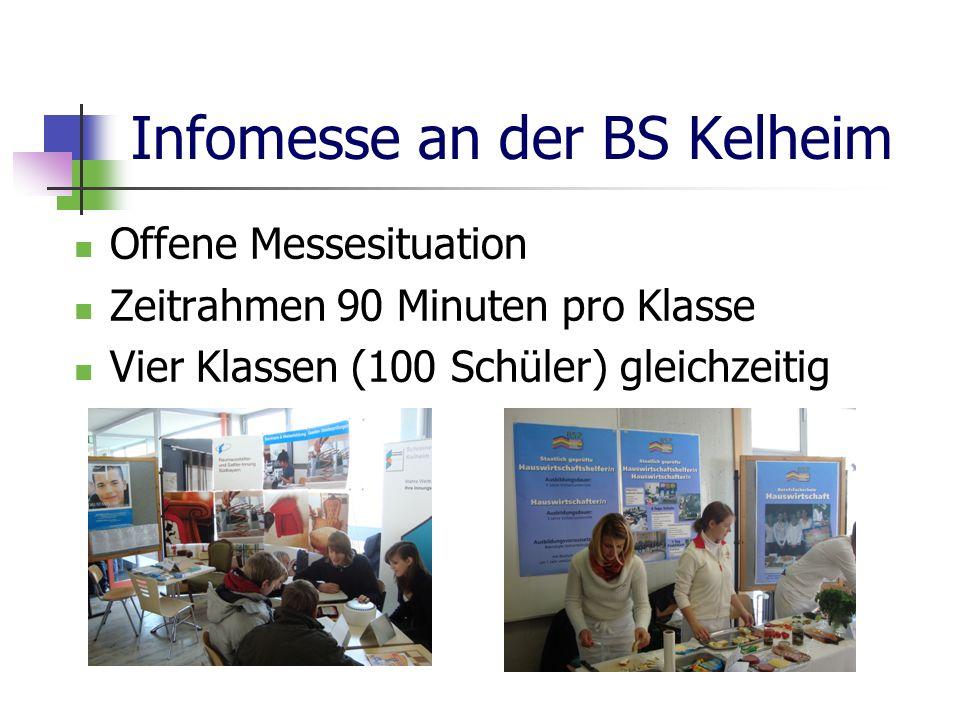 Infomesse an der BS Kelheim Offene Messesituation Zeitrahmen 90 Minuten pro Klasse Vier Klassen (100 Schüler) gleichzeitig
