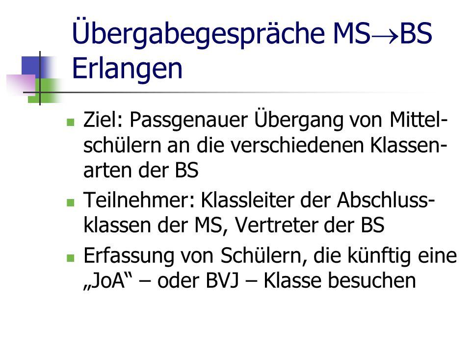 Übergabegespräche MS BS Erlangen Ziel: Passgenauer Übergang von Mittel- schülern an die verschiedenen Klassen- arten der BS Teilnehmer: Klassleiter de
