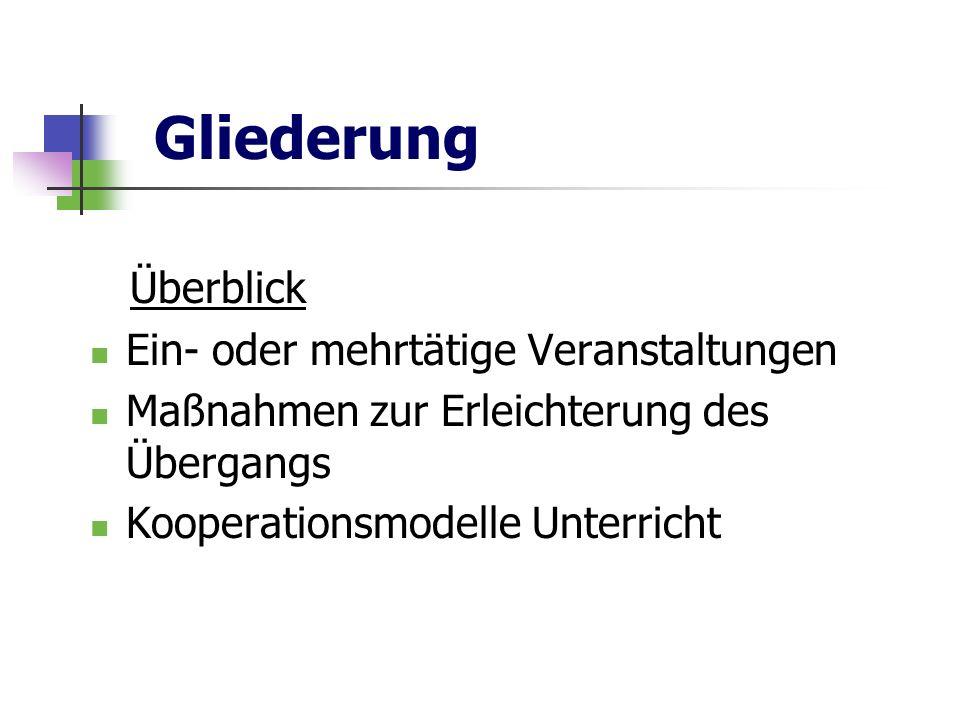 Gliederung Konkrete Beispiele Infomesse - BS Kelheim Lehrkräfte lernen voneinander - BS Kitzingen-Ochsenfurt Übergangsgespräche MS BS – Erlangen Unterricht im Straubinger Modell