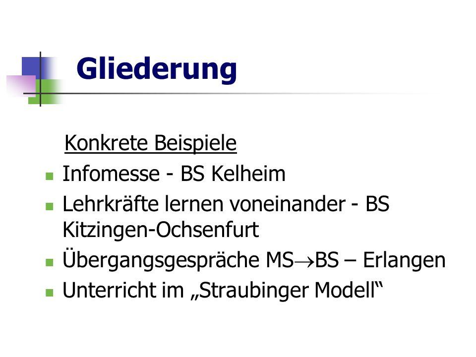 Gliederung Konkrete Beispiele Infomesse - BS Kelheim Lehrkräfte lernen voneinander - BS Kitzingen-Ochsenfurt Übergangsgespräche MS BS – Erlangen Unter