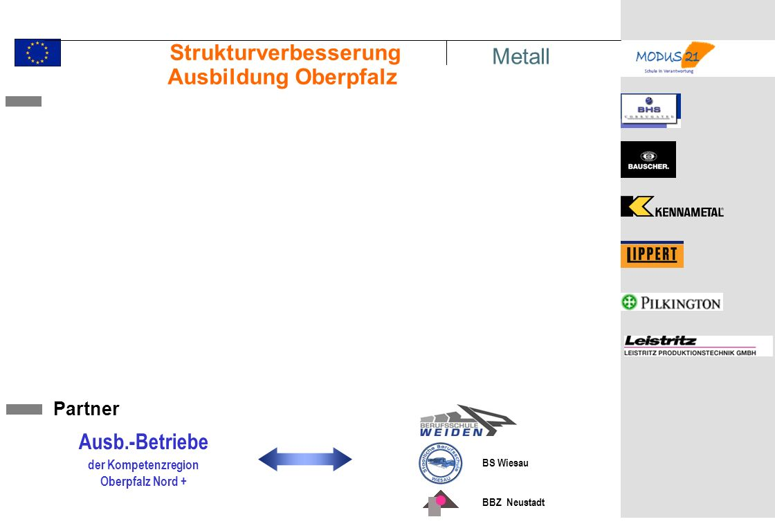 Partner Ausb.-Betriebe der Kompetenzregion Oberpfalz Nord + Metall BS Wiesau BBZ Neustadt Strukturverbesserung Ausbildung Oberpfalz