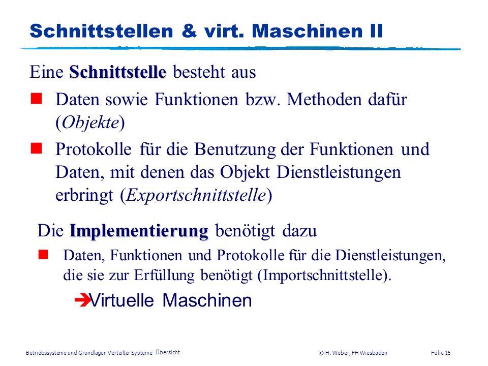Betriebssysteme und Grundlagen Verteilter Systeme © H. Weber, FH Wiesbaden Übersicht Folie 14 Schnittstellen & virt. Maschinen I SCSI-Operationen fur