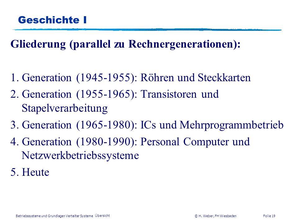 Betriebssysteme und Grundlagen Verteilter Systeme © H. Weber, FH Wiesbaden Übersicht Folie 18 Schnittstellen & virtuelle Maschinen V - virtuelle logis