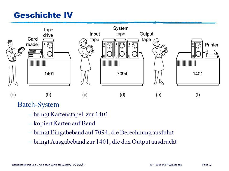 Betriebssysteme und Grundlagen Verteilter Systeme © H. Weber, FH Wiesbaden Übersicht Folie 21 Geschichte III 2. Generation (1955-1965): zNach Einfuhru