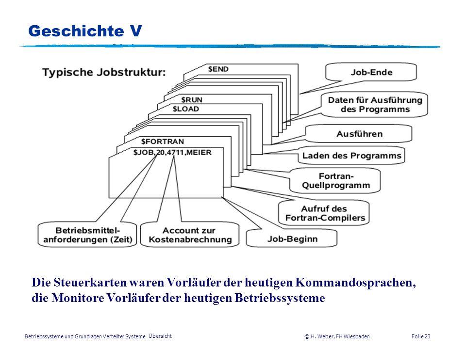 Betriebssysteme und Grundlagen Verteilter Systeme © H. Weber, FH Wiesbaden Übersicht Folie 22 Geschichte IV - Batch-System – bringt Kartenstapel zur 1