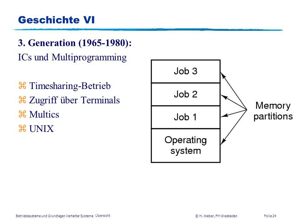 Betriebssysteme und Grundlagen Verteilter Systeme © H. Weber, FH Wiesbaden Übersicht Folie 23 Geschichte V Die Steuerkarten waren Vorläufer der heutig