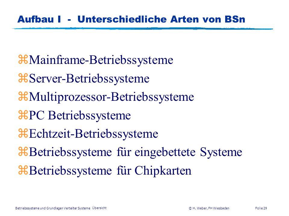 Betriebssysteme und Grundlagen Verteilter Systeme © H. Weber, FH Wiesbaden Übersicht Folie 28 Geschichte X - Fragen Gestern: Welche Betriebssysteme ha