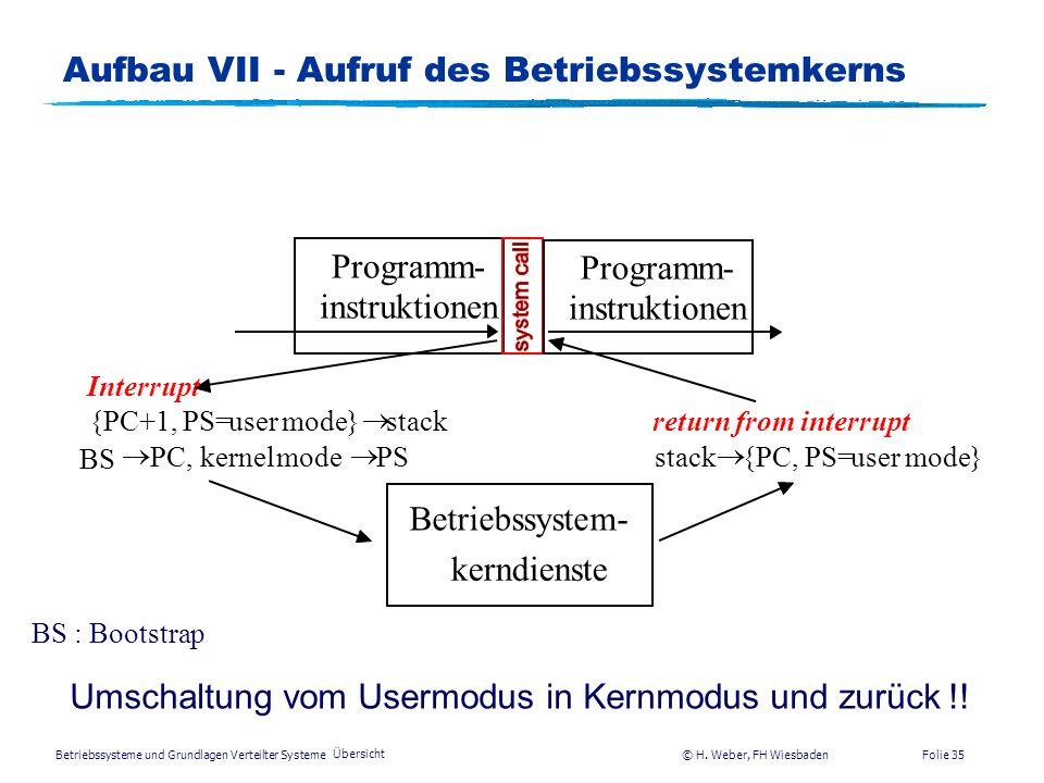 Betriebssysteme und Grundlagen Verteilter Systeme © H. Weber, FH Wiesbaden Übersicht Folie 34 Aufbau VI - Systemaufrufe: Traps und Interrupts nSynchro