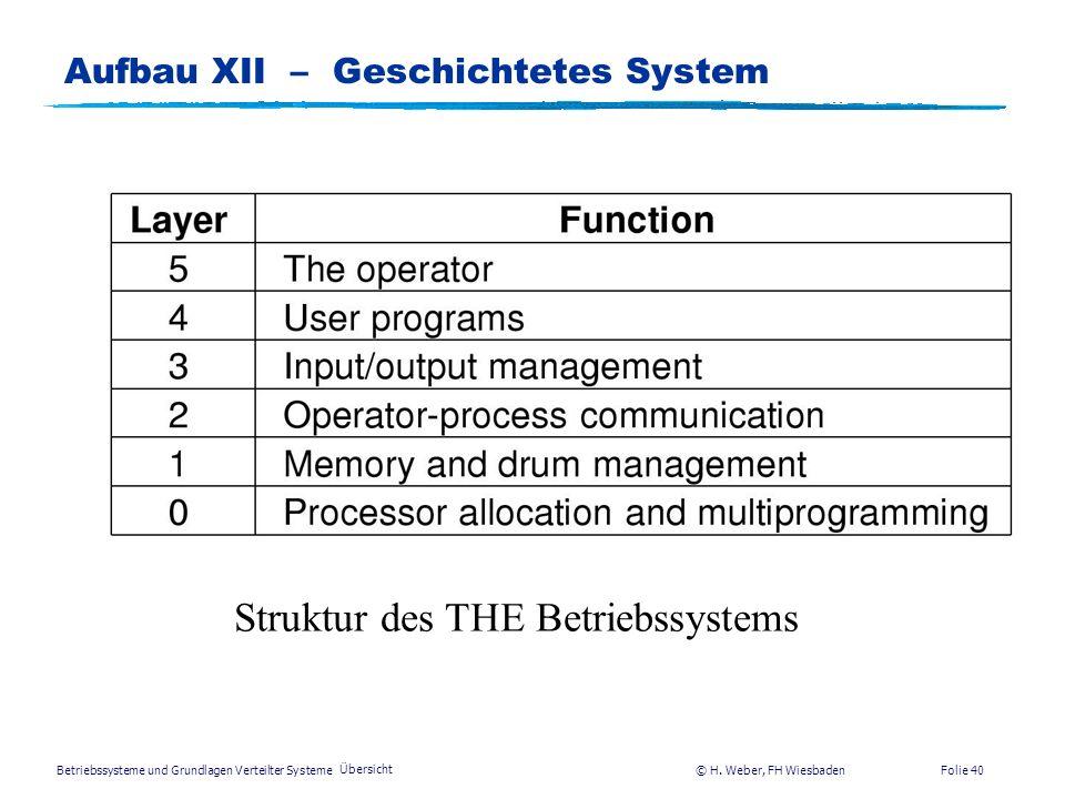 Betriebssysteme und Grundlagen Verteilter Systeme © H. Weber, FH Wiesbaden Übersicht Folie 39 Aufbau XI – Monolitisches System