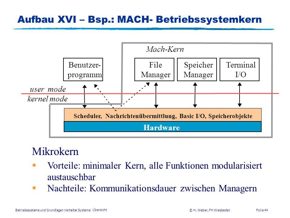 Betriebssysteme und Grundlagen Verteilter Systeme © H. Weber, FH Wiesbaden Übersicht Folie 43 Aufbau XV – Client-Server Modell in einem verteilten Sys