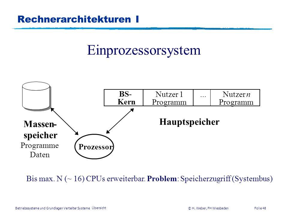 Betriebssysteme und Grundlagen Verteilter Systeme © H. Weber, FH Wiesbaden Übersicht Folie 47 Aufbau XIX – Bsp.: Windows NT - Betriebssystemkern user