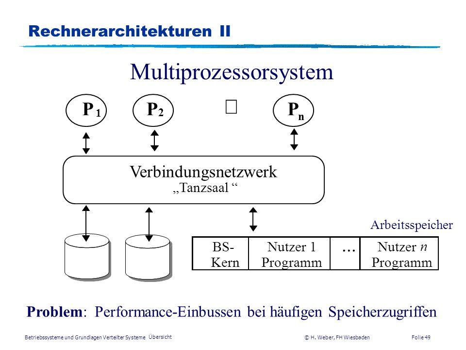 Betriebssysteme und Grundlagen Verteilter Systeme © H. Weber, FH Wiesbaden Übersicht Folie 48 Rechnerarchitekturen I Einprozessorsystem Massen- speich