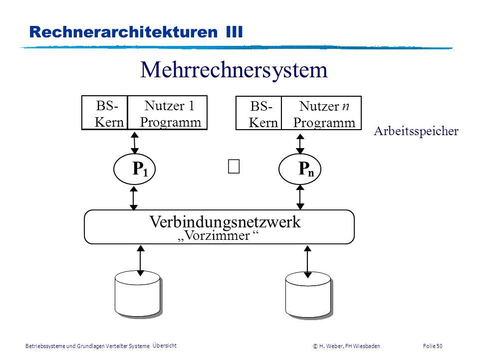 Betriebssysteme und Grundlagen Verteilter Systeme © H. Weber, FH Wiesbaden Übersicht Folie 49 Rechnerarchitekturen II Multiprozessorsystem Verbindungs