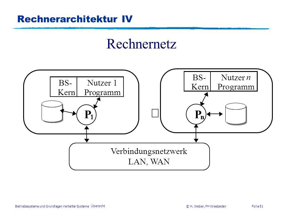Betriebssysteme und Grundlagen Verteilter Systeme © H. Weber, FH Wiesbaden Übersicht Folie 50 Rechnerarchitekturen III Mehrrechnersystem Verbindungsne