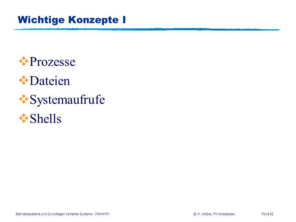Betriebssysteme und Grundlagen Verteilter Systeme © H. Weber, FH Wiesbaden Übersicht Folie 51 Rechnerarchitektur IV Rechnernetz Verbindungsnetzwerk LA