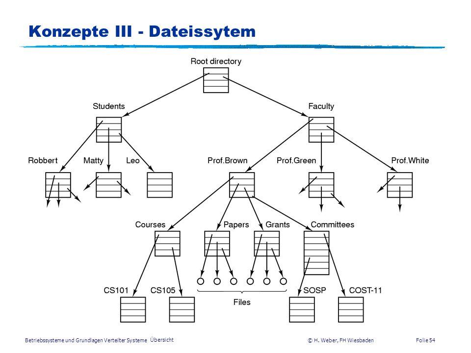 Betriebssysteme und Grundlagen Verteilter Systeme © H. Weber, FH Wiesbaden Übersicht Folie 53 Konzepte II - Prozesse Prozess-Baum – A hat zwei Kind-Pr