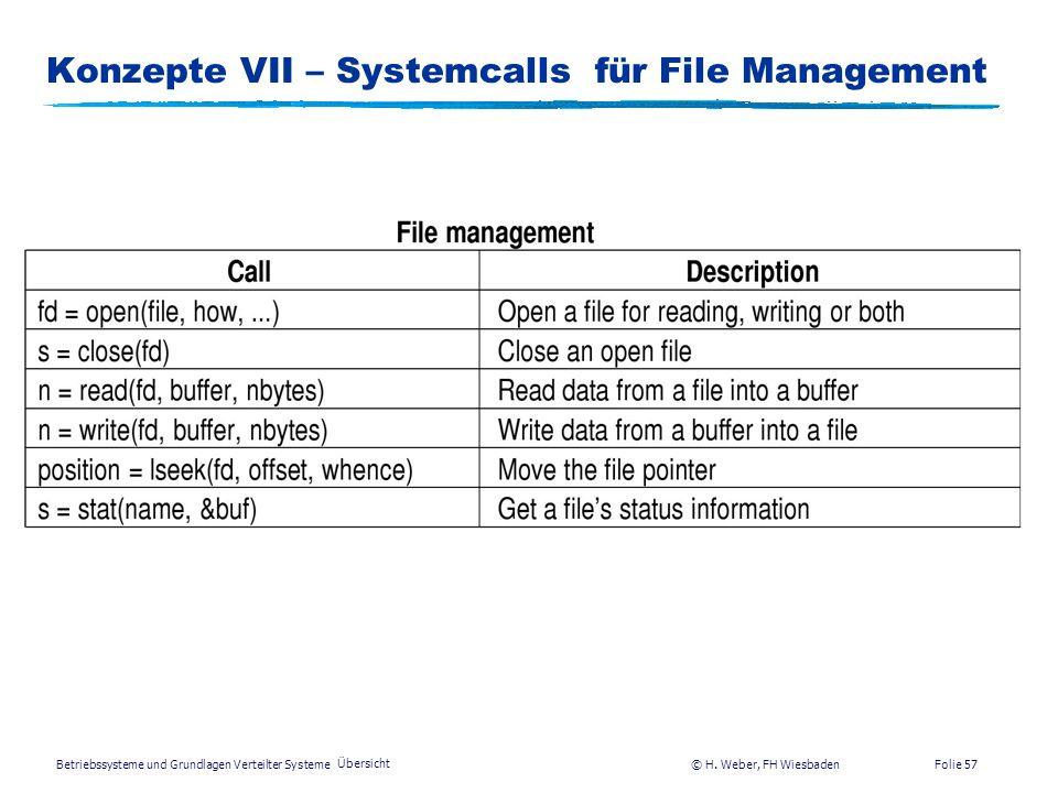 Betriebssysteme und Grundlagen Verteilter Systeme © H. Weber, FH Wiesbaden Übersicht Folie 56 Konzepte V - Systemaufrufe Es gibt 11 Schritte beim Ausf